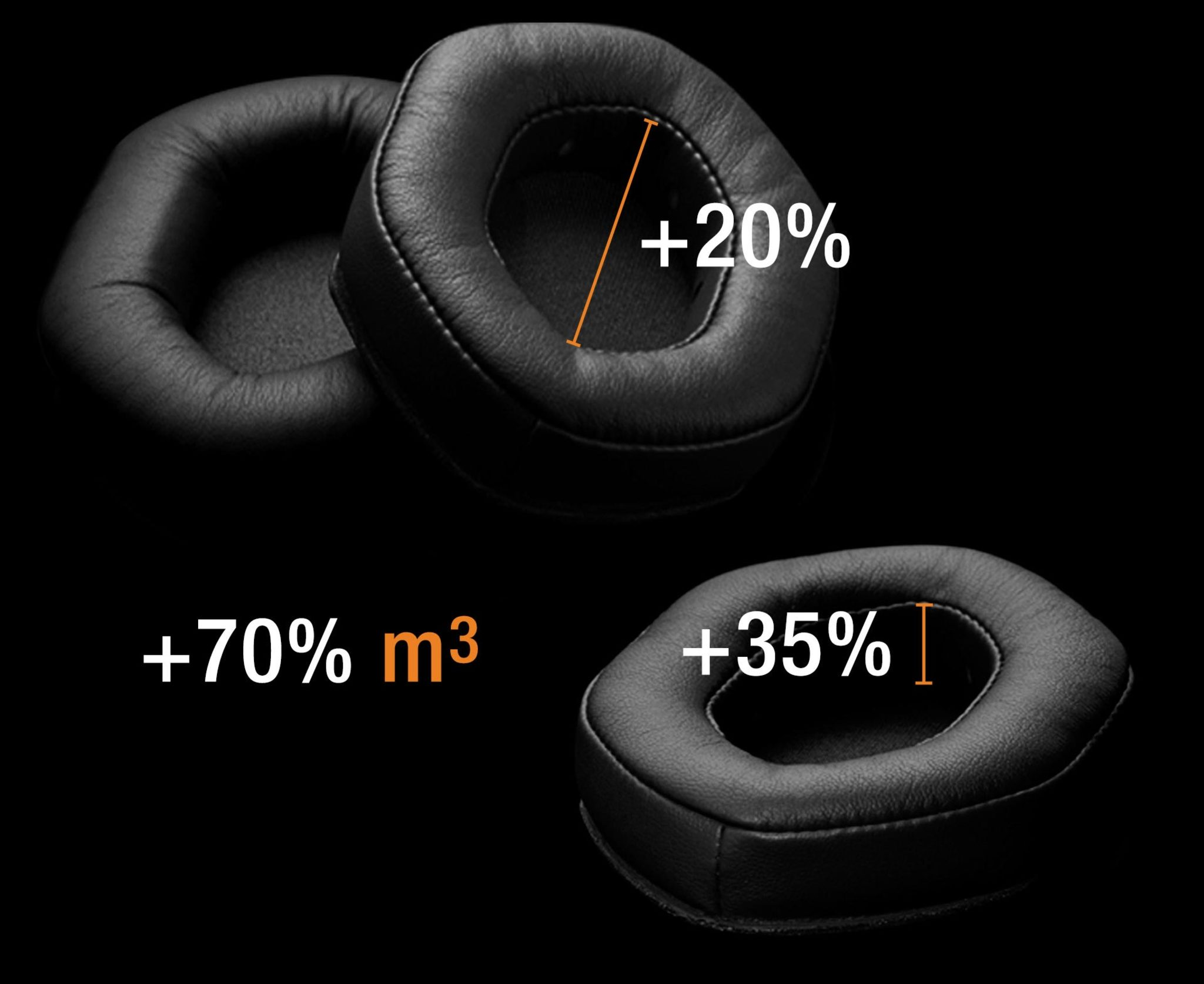 XL Extra Large Cushions for Over-Ear Headphones showing 70% extra space