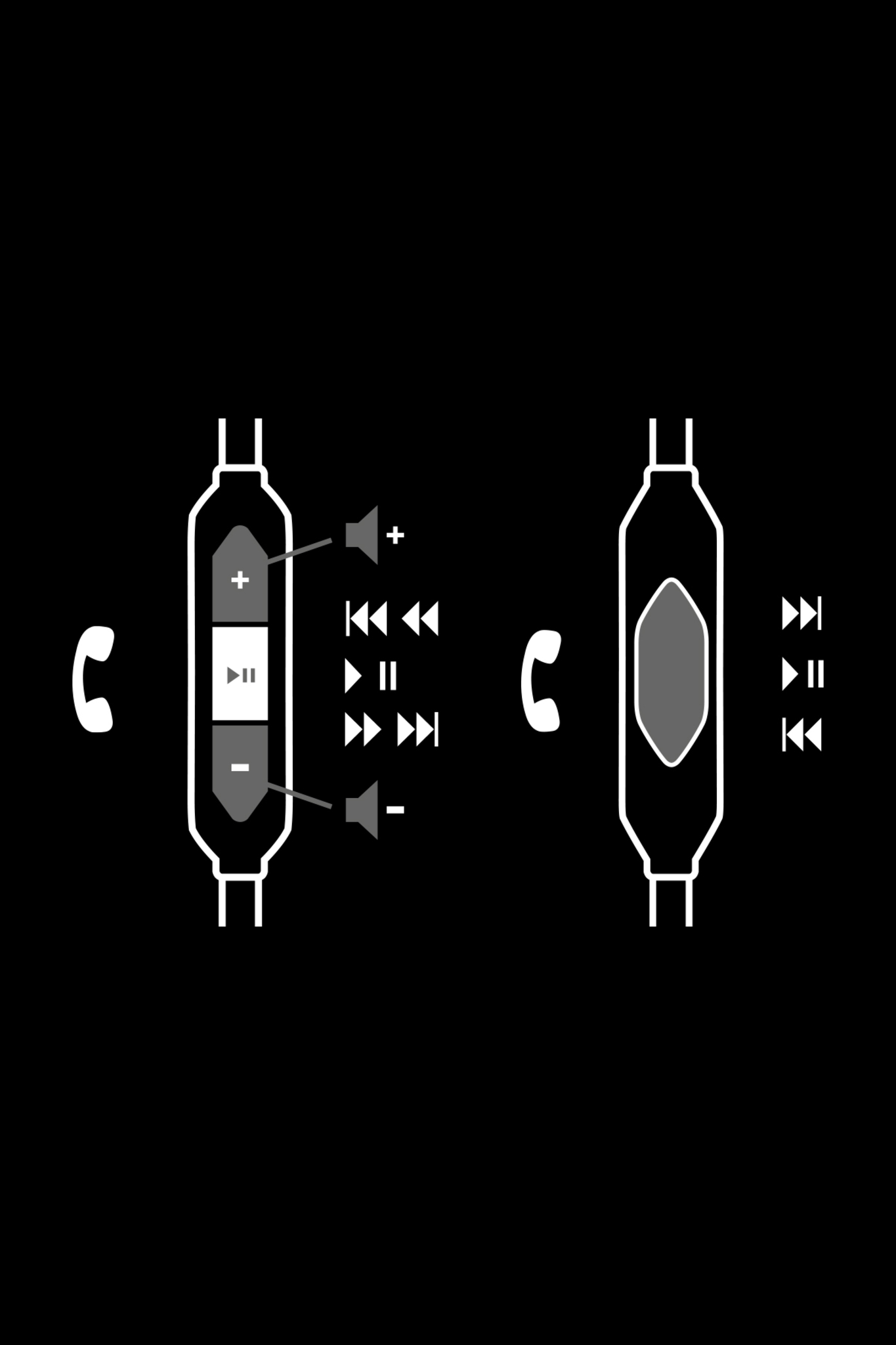Image showing the control functions of the 3-Button and 1-Button Zn models