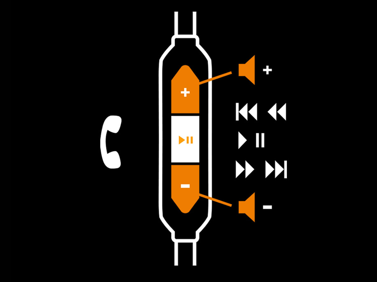 Diagram showing the intuitive controls of the SpeakEasy 3-Button Cable